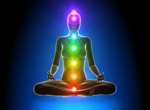 About My Get Well Guru Meditation - Chakras